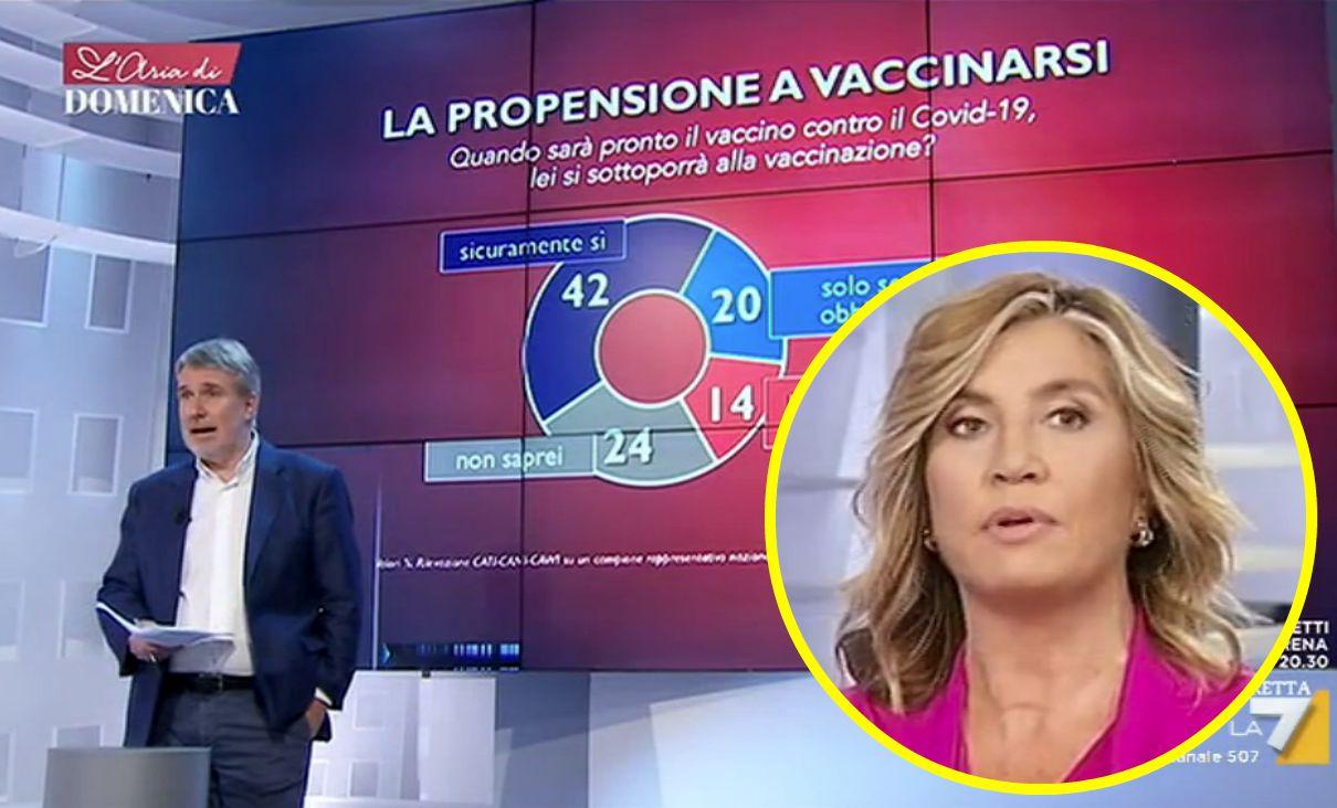 vaccino anti covid sondaggio